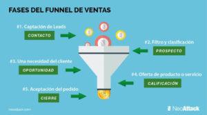 FUNNEL DE VENTAS - JAESTIC